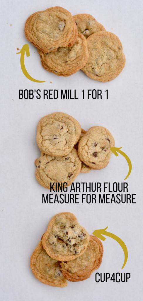 Gluten Free Flour Blends Comparison The Oven Light